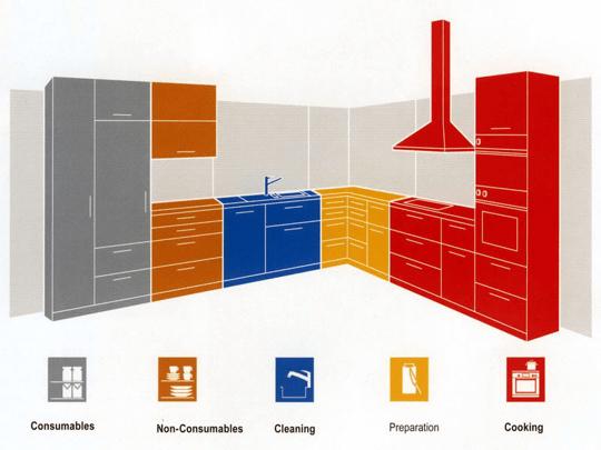Image credits: Winning Appliances & The Kitchn